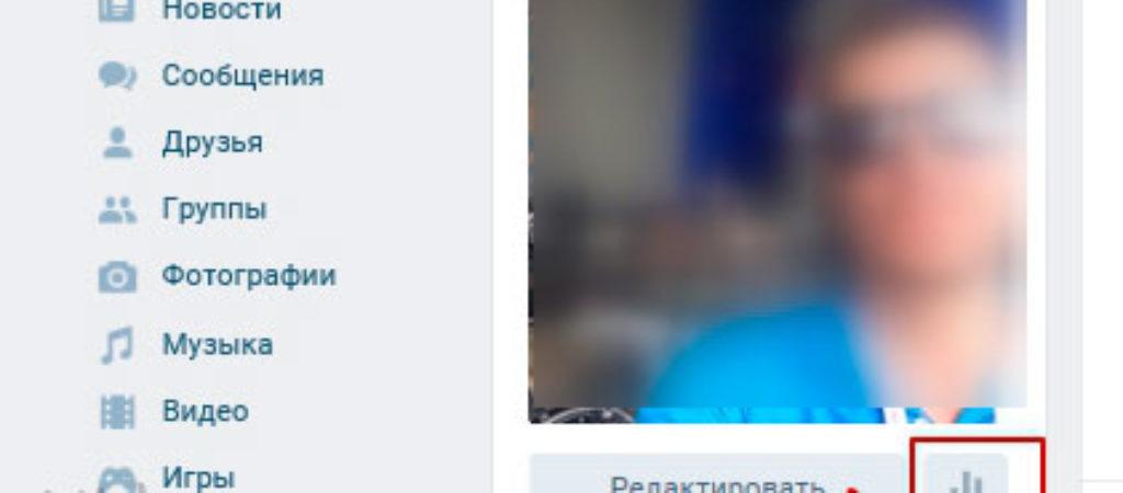 Уникальный посетитель Вконтакте кто это