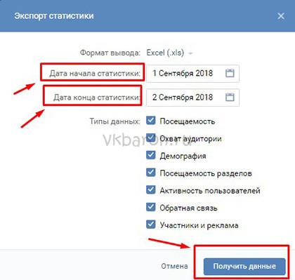 Статистика группы Вконтакте
