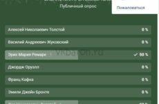 Как убрать свой голос в опросе ВКонтакте